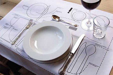 dining etiquette blueprint- Social skills and Etiquette.