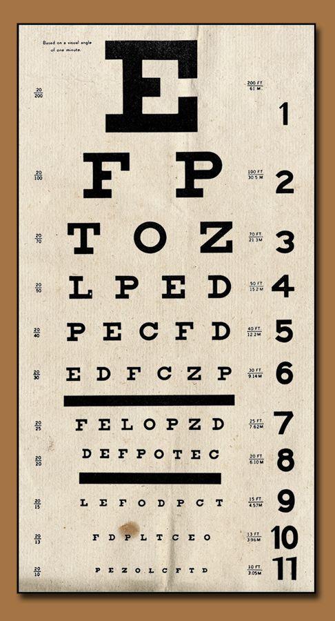 eye chart vintage aged