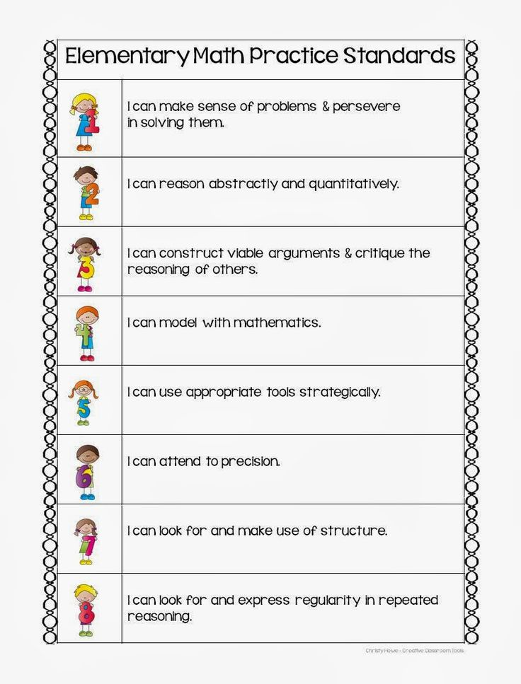 CC Elementary Math Practice Standards - FREE!