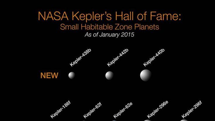Finns det liv ute i rymden?Svaret på den eviga frågan kan finnas på Kepler 438-b.Det är nämligen en ny upptäckt planet som anses vara den som påminner allra mest om jorden.