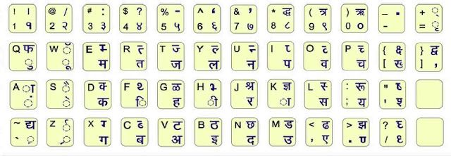Image result for computer keypad english to hindi | bam in