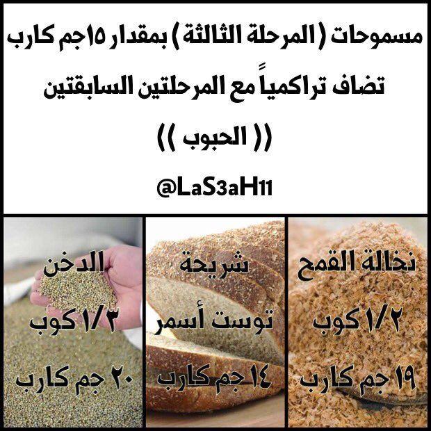 Idiet Atkins اتكنز Las3ah11 تويتر Keto Food Bread