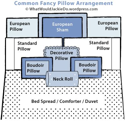 Pillow Arrangement