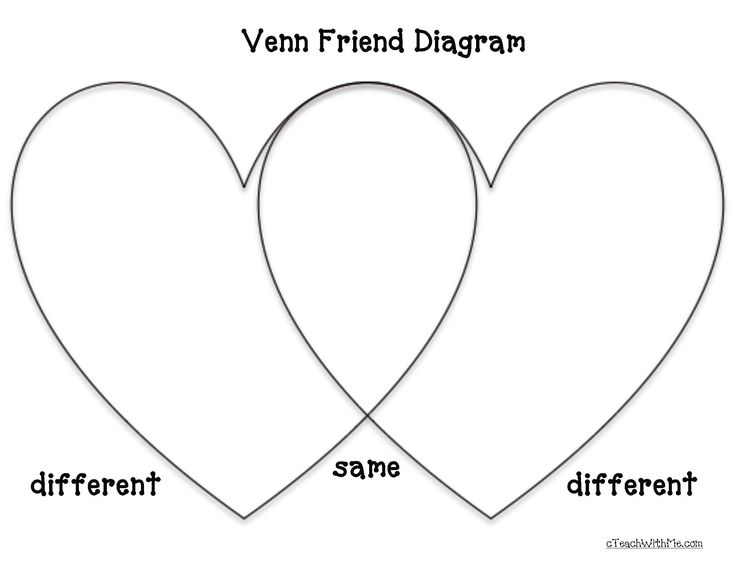 heart shaped writing template - best 25 venn diagram template ideas on pinterest