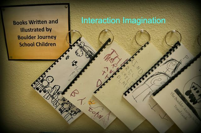 Interaction Imagination: documentation
