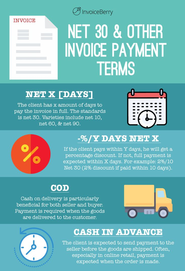 All the major types of payment terms that can appear on invoices  http://blog.invoiceberry.com/2017/04/net-30-invoice-payment-terms/