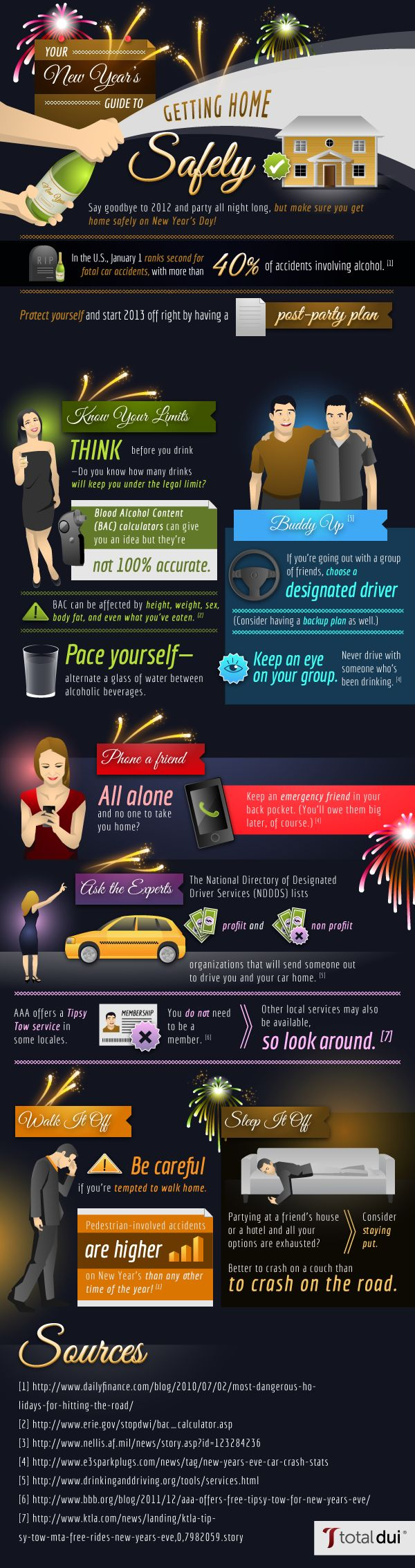 January 1 ranks second for fatal car accidents with more than 40 percent of accidents involving alcohol protect yourself and start 2013 off right by