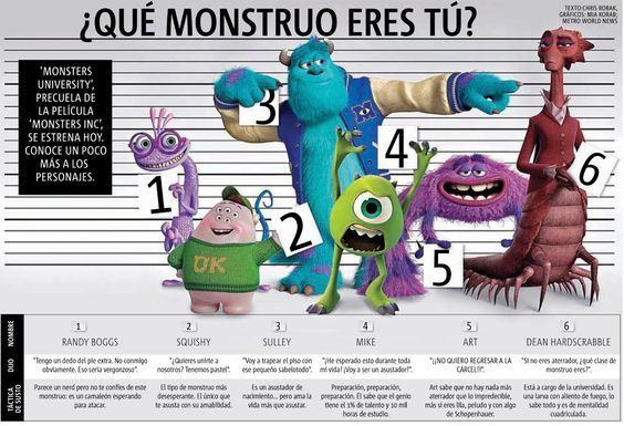 Qué+monstruo+eres+tú.jpg (1600×1095)