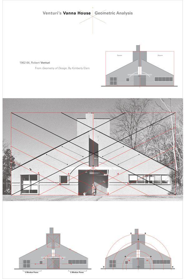 Robert Venturi's Vanna House on Behance
