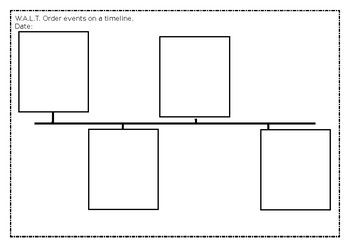 Blank outline of a timeline for students to order events. Could be used in history, health or math to sequence events.