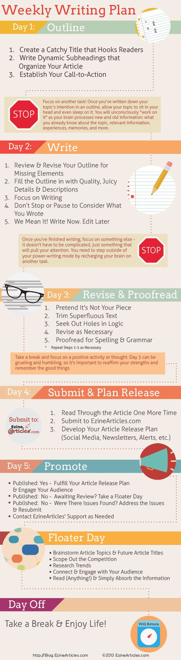 Make exercising your writing muscles a daily habit by incorporating this easy Weekly Writing Plan into your routine. This infographic from ezine will help