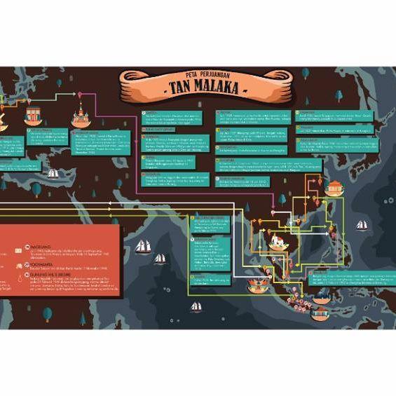 Full Preview Infographic: Peta perjuangan Tan Malaka ___ Ia seorang yang telah m...