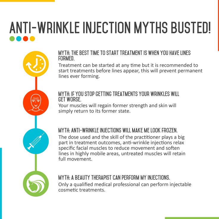 http://www.euphoriacosmedic.com.au/anti-wrinkle-injections-gold-coast/ Rachel Gregory is CEO and Clinic Specialist at Euphoria Cosmedic, a Gold Coast (QLD) based anti ageing treatment centre and expert with dermal fillers (anti wrinkle injections). In this infographic Rachel dispels 4 common myths about anti-wrinkle injections - myths she hears from clients everyday.