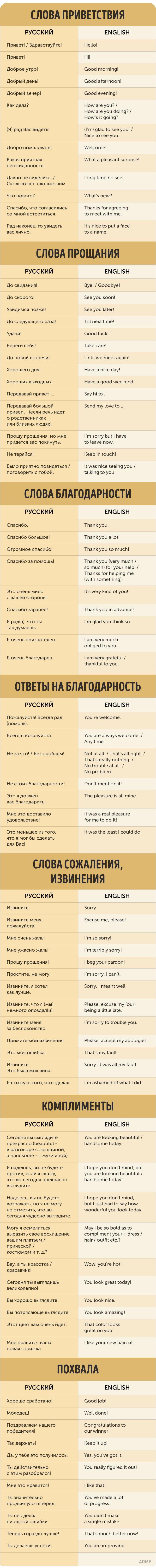 7способов быть вежливым наанглийском языке