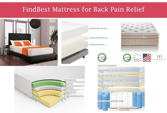 17 Best images about Pain Relief Product on Pinterest