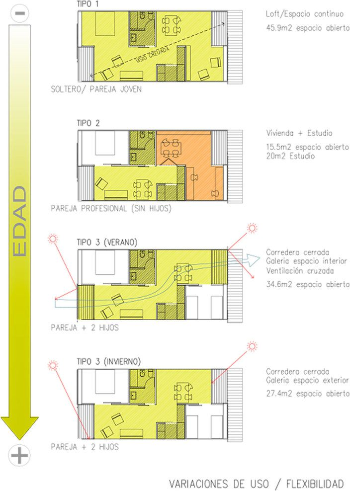 Pub-diagramas-de-uso_full