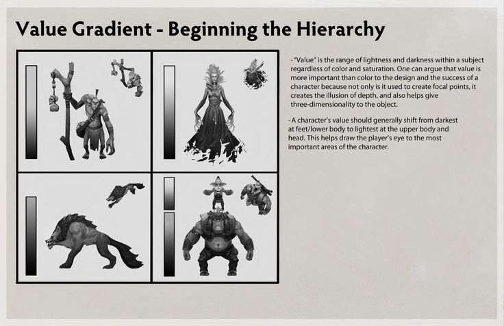 Theory Of Character Design : Dota character art guide full pdf here