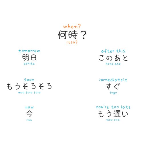 When Japanese words arghlblargh!