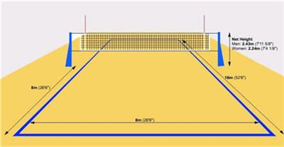 beach volleyball court dimensions diagram