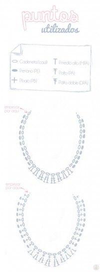 Accesorios de crochet: Fotos de diseños y patrones