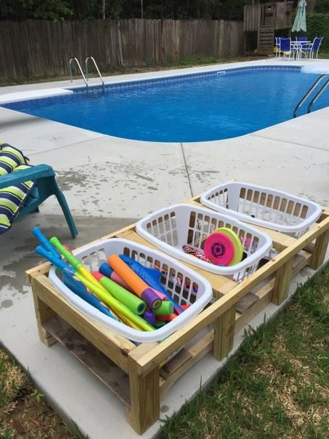 "RECYCLED PALLET WOOD: We were asked if we could take one of our Laundry Basket Organizers and turn it on its side to make a Toy Box for Pool items. (Mind Blown!)   This comes with the three (3) baskets and is 56"" wide x 27"" deep x 13"" tall. It is made completely out of heat treated Pallet Wood so it will last in the sun and the weather. The best thing about this piece is that we didn't charge but $45    Item#1,413"