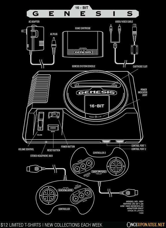 Mega Driver is available until 10/19 at OnceUponaTee.net starting at $12! #Sega #Gaming #VideoGames