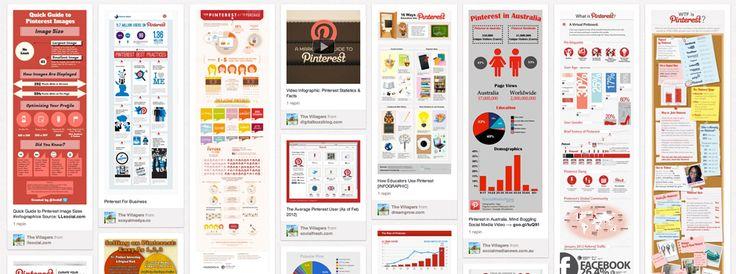 8 Australian Brands To Watch On Pinterest | The Village Agency