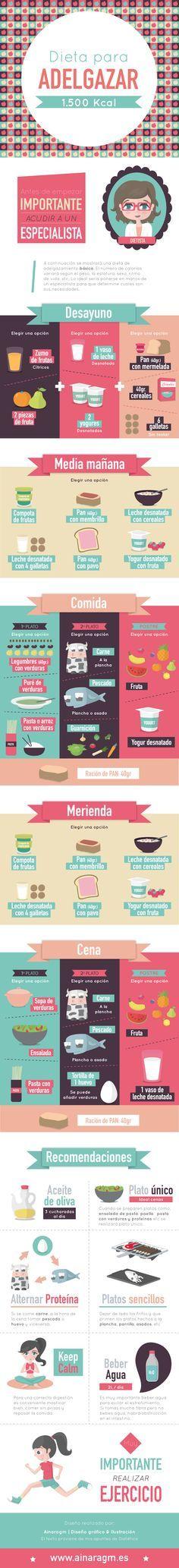 Infografía sobre una dieta de adelgazamiento #dietetica #alimentacion #salud…