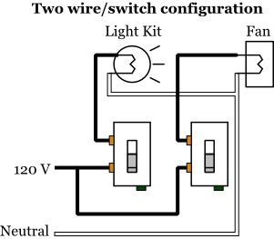 17 best ideas about wire switch on pinterest