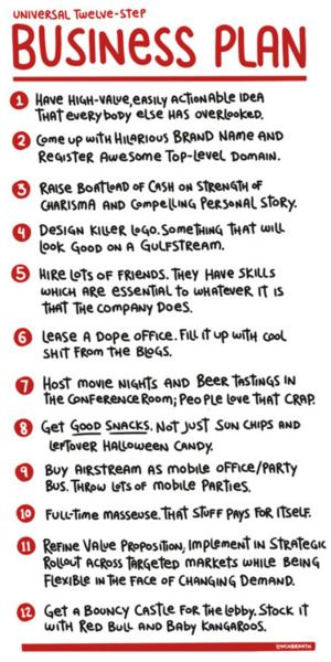 36 Best Business Plans Images On Pinterest | Business Planning