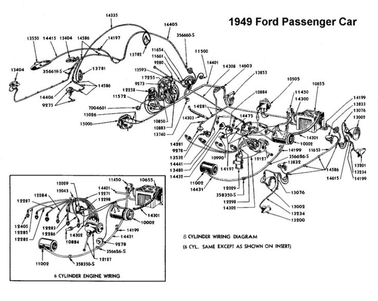 Wiring diagram for 1949 Ford | Wiring | Ford trucks, Ford