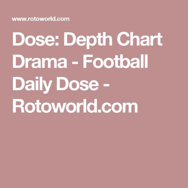 Dose: Depth Chart Drama - Football Daily Dose - Rotoworld.com