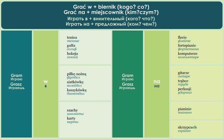 http://www.polskijazyk.pl/pl/e-szkolenia/moje-kursy/go:strona,44-69-219/page12.html