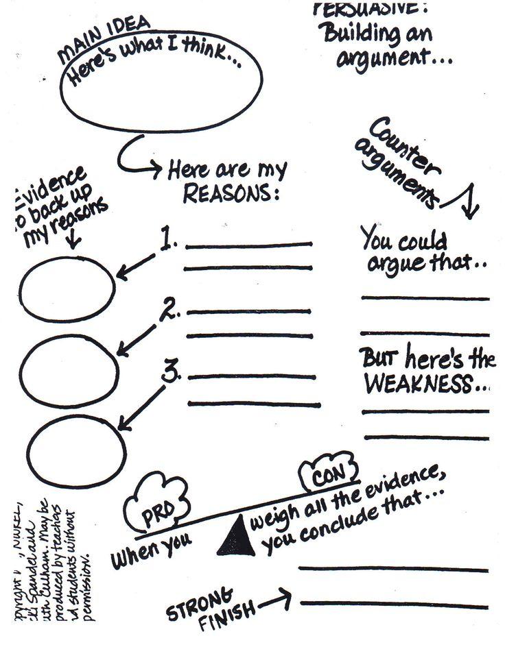elementary persuasive essays