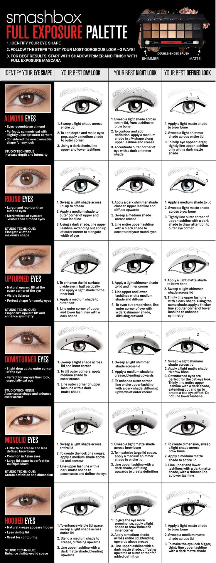 Eye shape eyeshadow tips