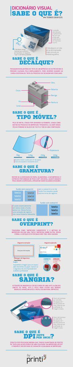 Infográfico Dicionário Visual - Termos Gráficos Indicação do @gregoryalcalde