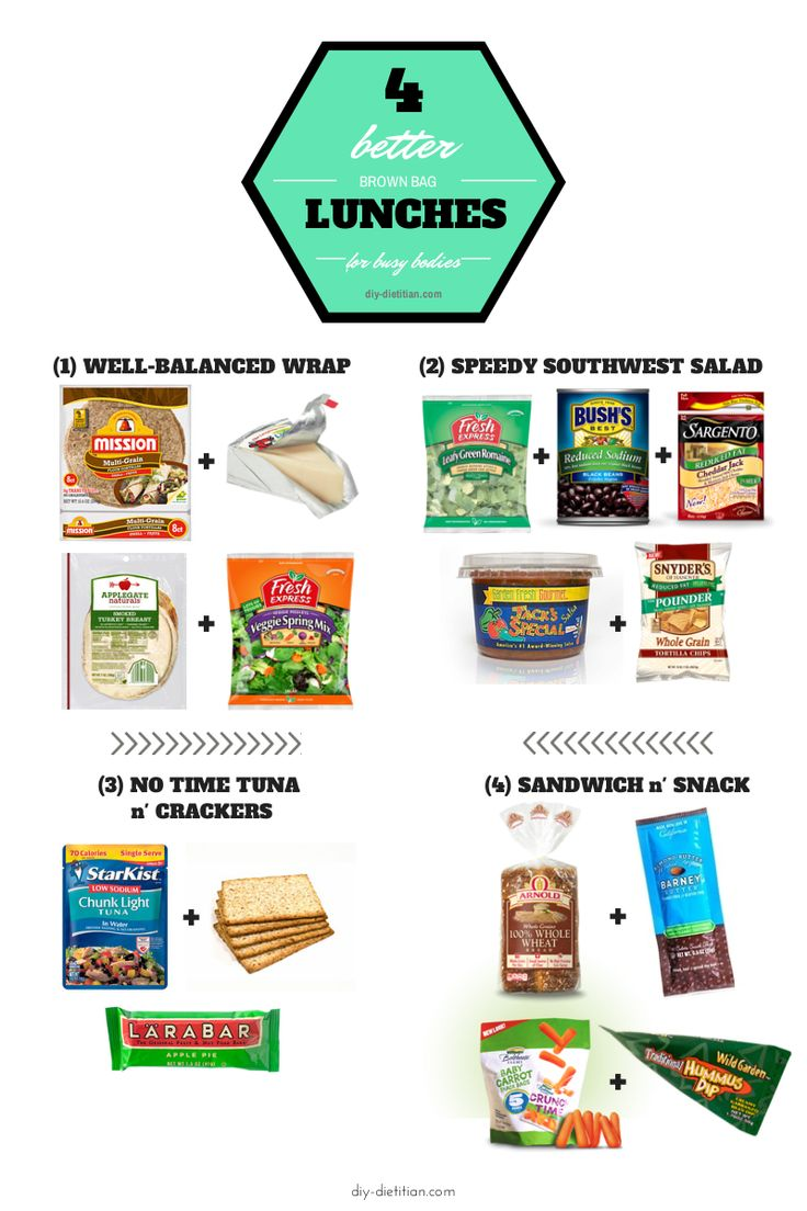 Sandwiches For Kids That Don T Have To Be Refrigerated