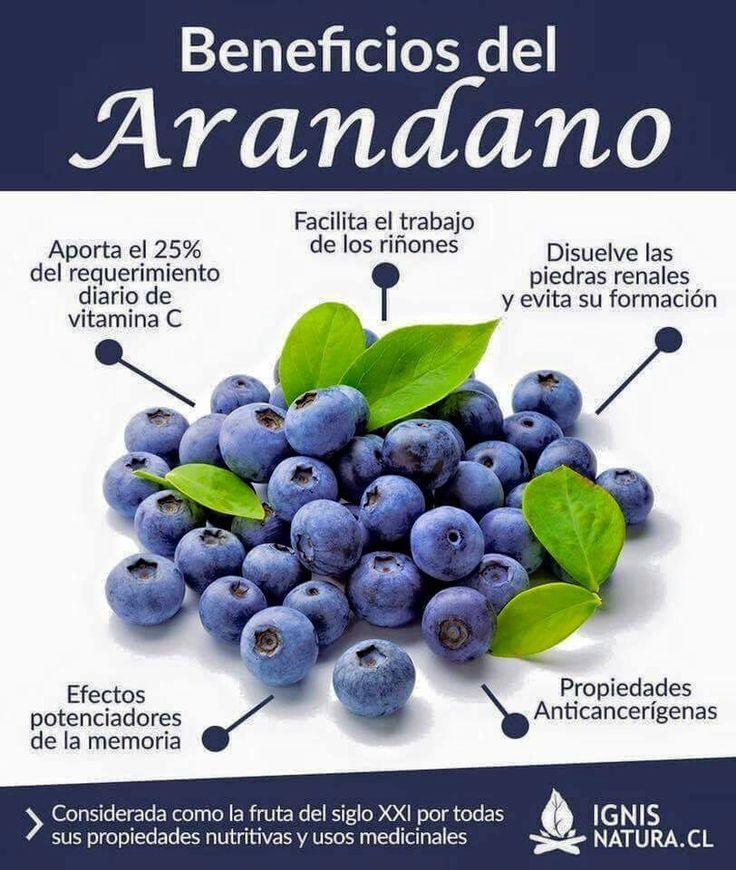 Beneficios de las frutas                                                       …