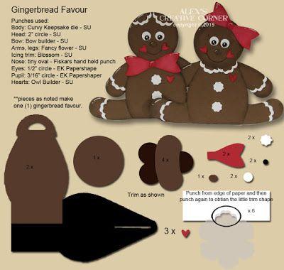 Alex's Creative Corner: Gingerbread Favours