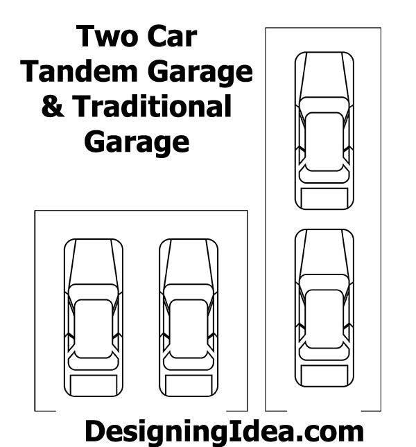 What Is A Tandem Garage Pros Cons Layout Designs Tandem Garage Tandem Garage Design