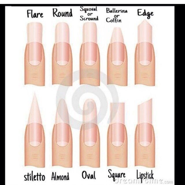 Nail Shapes: Makeup, Nails Et Al