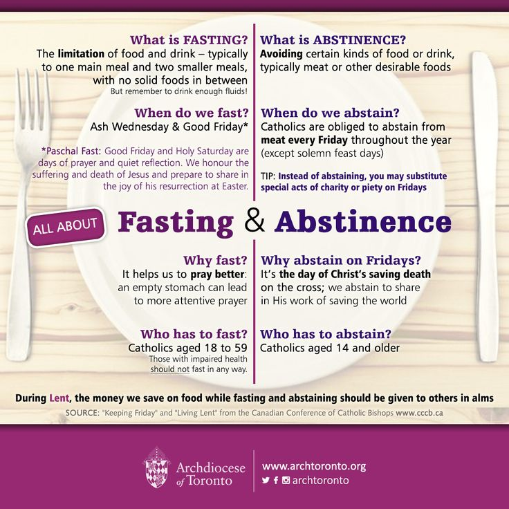 Fasting and abstinence: What, when, why and who? #Lent #catholic #fasting…