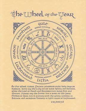 The Wheel of the Year Poster depicting astrological signs and where they are in relations to the Sabbats. Quote from poster. As the wheel turns, Pagans celebrate eight holy days or Sabbats. Some say t