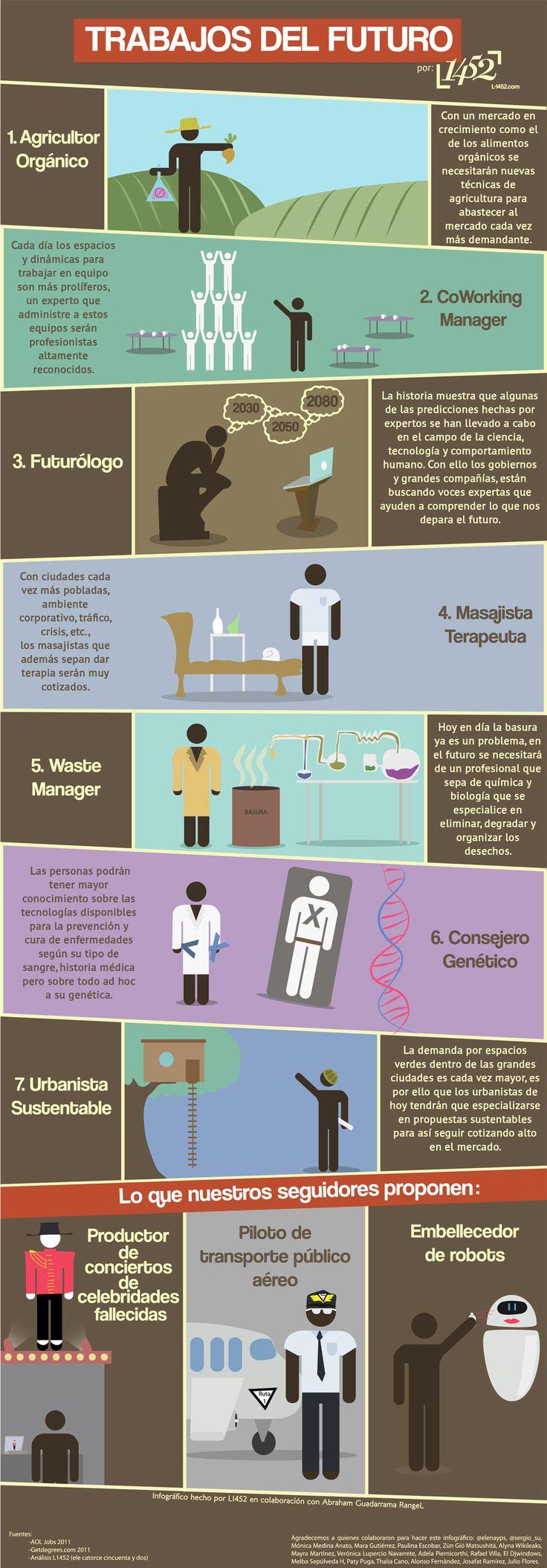 B1 - Profesiones: ¿Cuáles serán las profesiones del futuro? http://erafbadia.blogspot.com/ @erafbadia #empleo #infografia