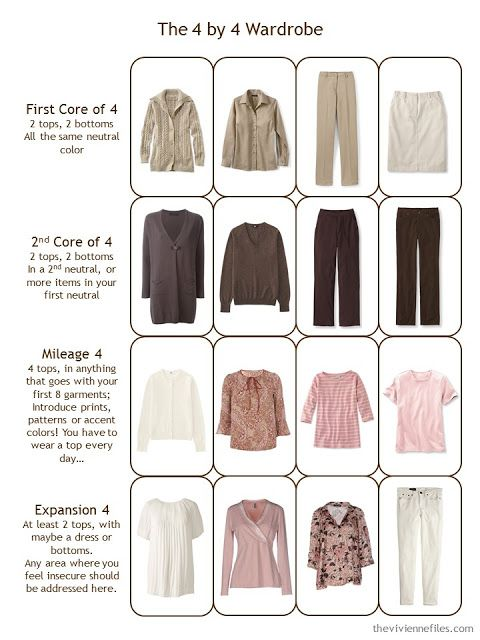 a 16-piece wardrobe in brown, khaki, off-white and pink