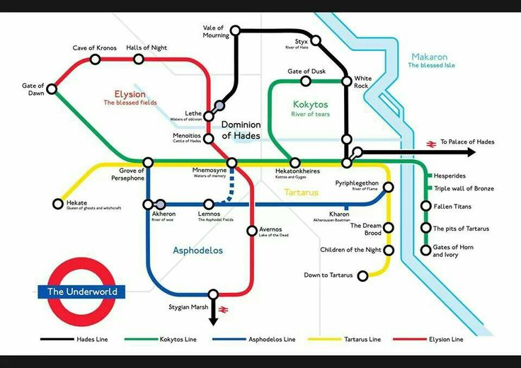 Tube map of the underworld