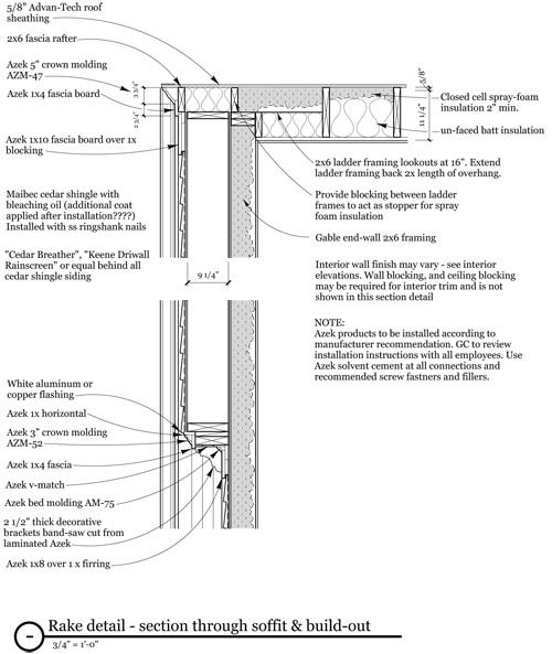 Rake Detail Section Through Soffit And Build Out In 2019