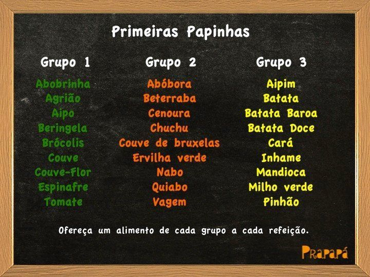 Grupo as Primeiras Papinhas Link: https://youtu.be/-jX3HzXuwFI