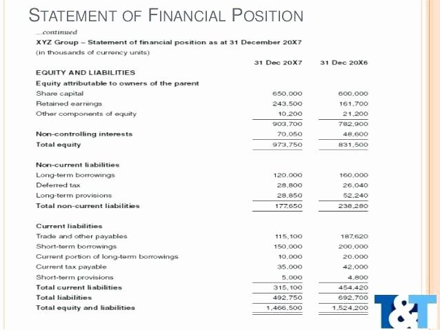 Statement Of Financial Position Template Luxury Statement Of Position Template Rightarrow Template Datab Statement Template Financial Position Money Template