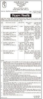 Job Circular For Bangladesh: Ministry of Cultural Affairs Job Circular